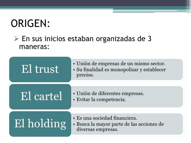 Empresas multinacionales ppt for Origen y definicion de oficina