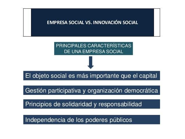 Empresa social vs innovación social Slide 3
