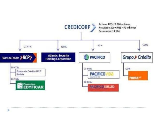 02.- GRUPO BRECA Holding empresarial de la familia Brescia Cafferata con ingresos por US$5.000 millones en el 2014. El con...