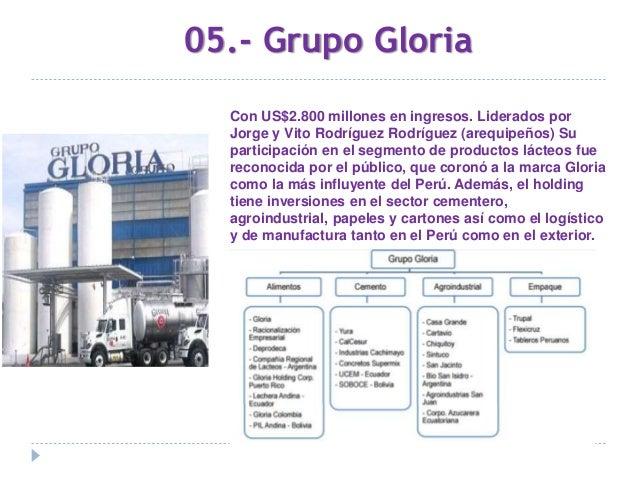06.- Grupo Graña Y Montero Con US$2.800 millones en ingresos. El conglomerado tiene inversiones en las actividades de inge...