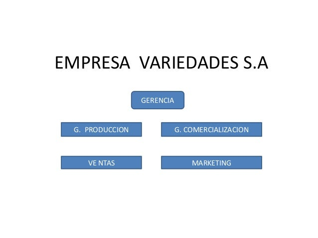 EMPRESA VARIEDADES S.A GERENCIA  G. PRODUCCION  G. COMERCIALIZACION  VE NTAS  MARKETING
