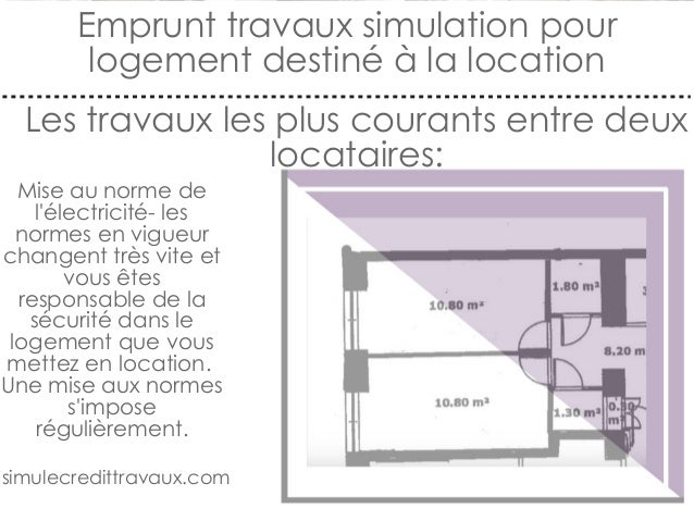 emprunt travaux simulation pour logement destin la location. Black Bedroom Furniture Sets. Home Design Ideas