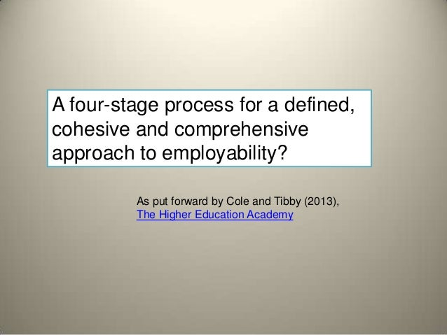 A four-stage process for a defined, cohesive and comprehensive approach to employability? As put forward by Cole and Tibby...