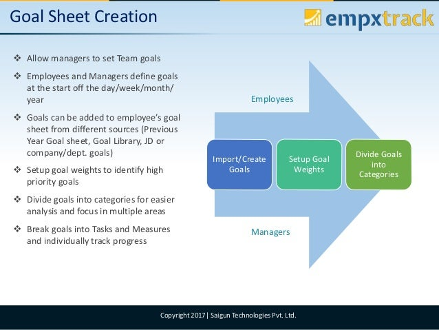 Empxtrack goal setting and tracking software Slide 3
