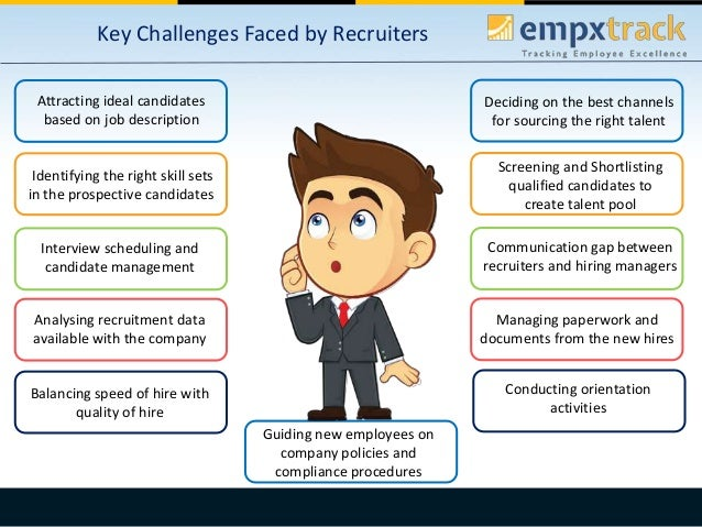 Empxtrack Recruitment Software Slide 2