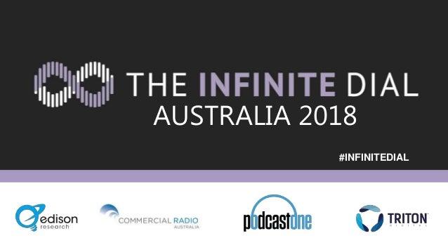 #INFINITEDIAL AUSTRALIA 2018