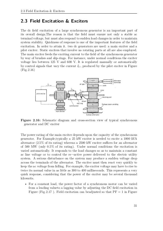 thesis on automatic voltage regulator Alternator and rotating excitation system the aim of this thesis is to design and build an automatic voltage regulator for a synchronous generator a synchronous generator will be used during this thesis for experimental pur-poses.