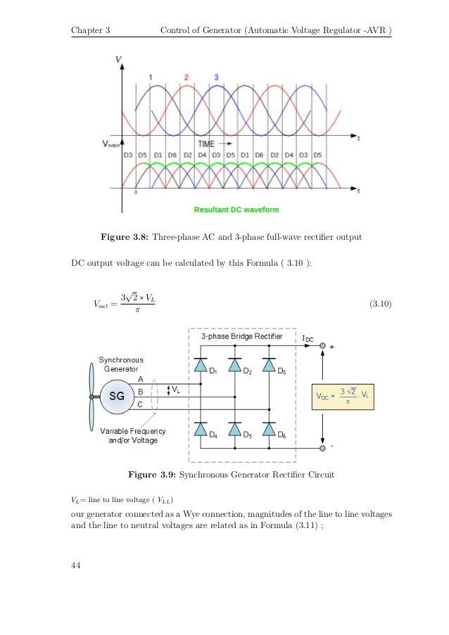 3 phase ac generator diagram