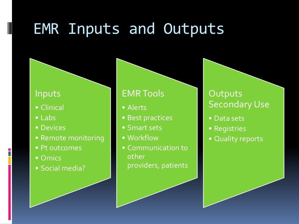 Emr Inputs And Outputsinputs Emr