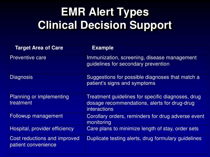 From Clinical Decision Support to Precision Medicine