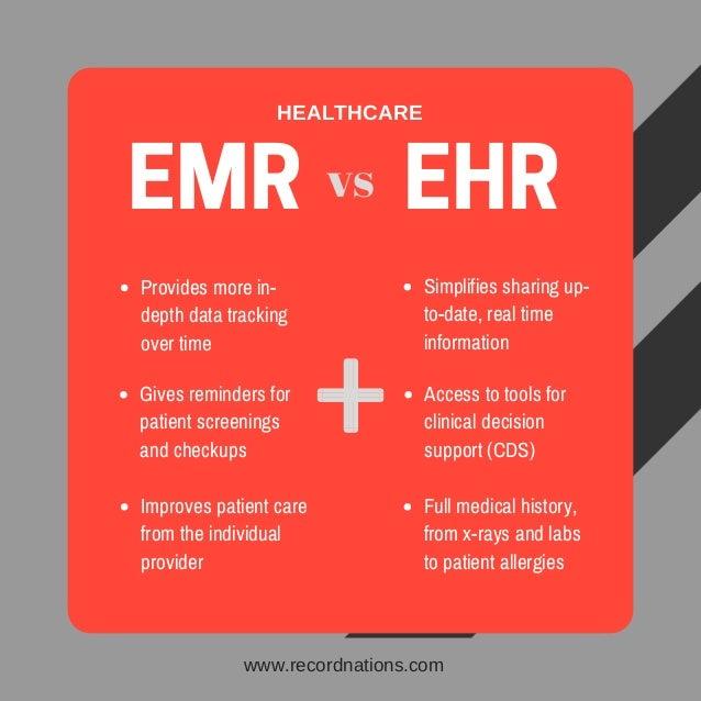 Emr Experts Ehremr Software For Your Medical Practice