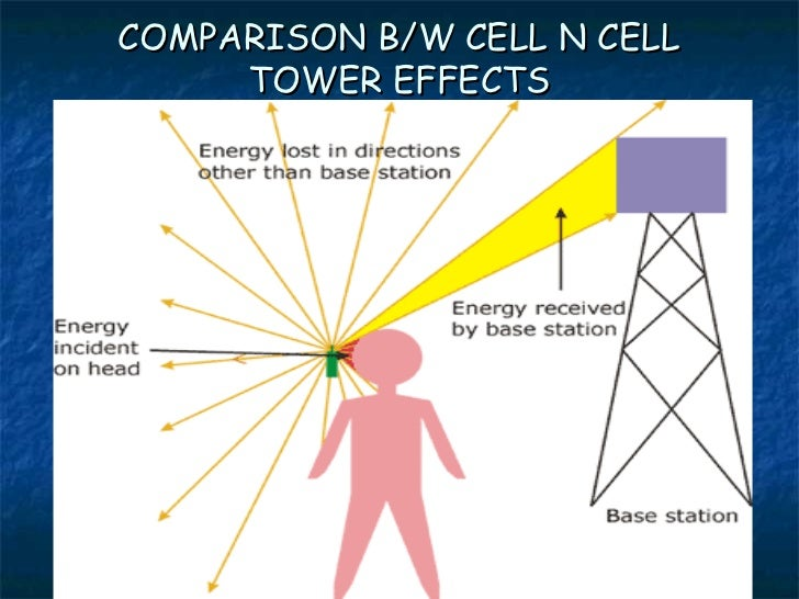 health effects from cell phone tower According to the national cancer institute, a limited number of studies have shown some evidence of statistical association of cell phone use and brain tumor risks but most studies have found .