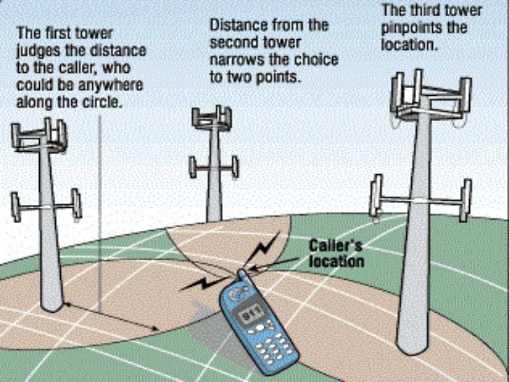 diagram of a cell phone tower images how to guide and Model RR Wiring Block Wiring for Model Railroads
