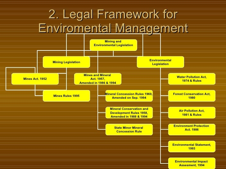 legal framework for enviornment protection Environmental protection law outlines the basis of  united nations framework convention on  safety and environmental legal aspects in construction .