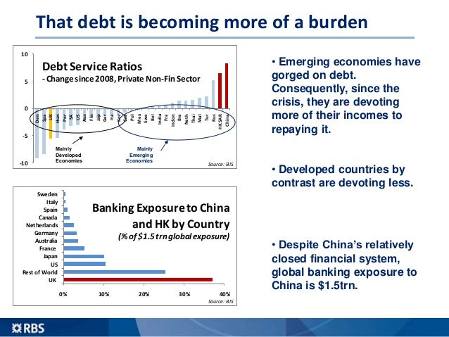 That debt is becoming more of a burden • Emerging economies have gorged on debt. Consequently, since the crisis, they are ...