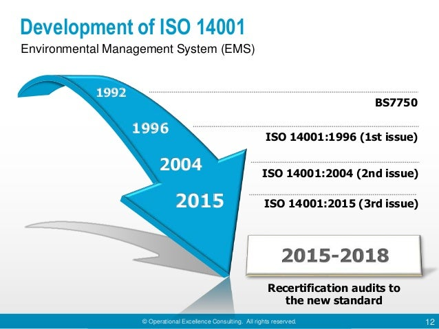 © Operational Excellence Consulting. All rights reserved. 12 Development of ISO 14001 Environmental Management System (EMS...
