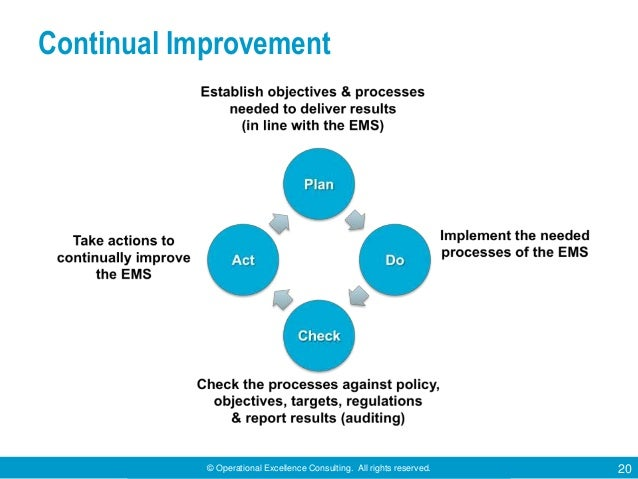 © Operational Excellence Consulting. All rights reserved. 20 Continual Improvement