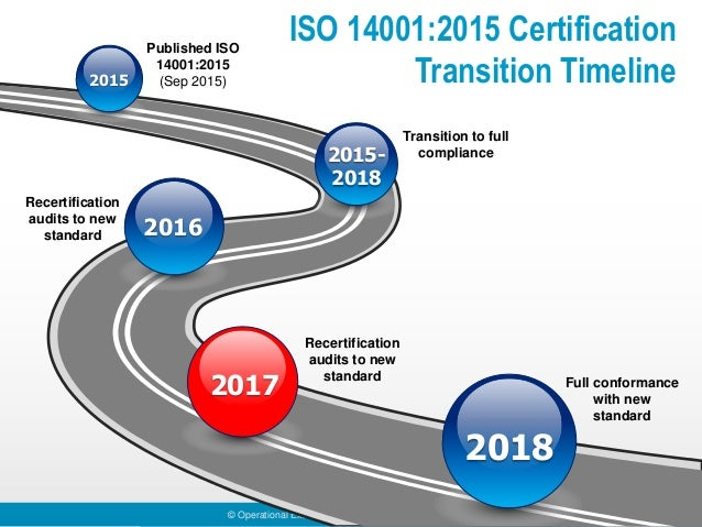 © Operational Excellence Consulting. All rights reserved. 23 2018 Full conformance with new standard Recertification audit...