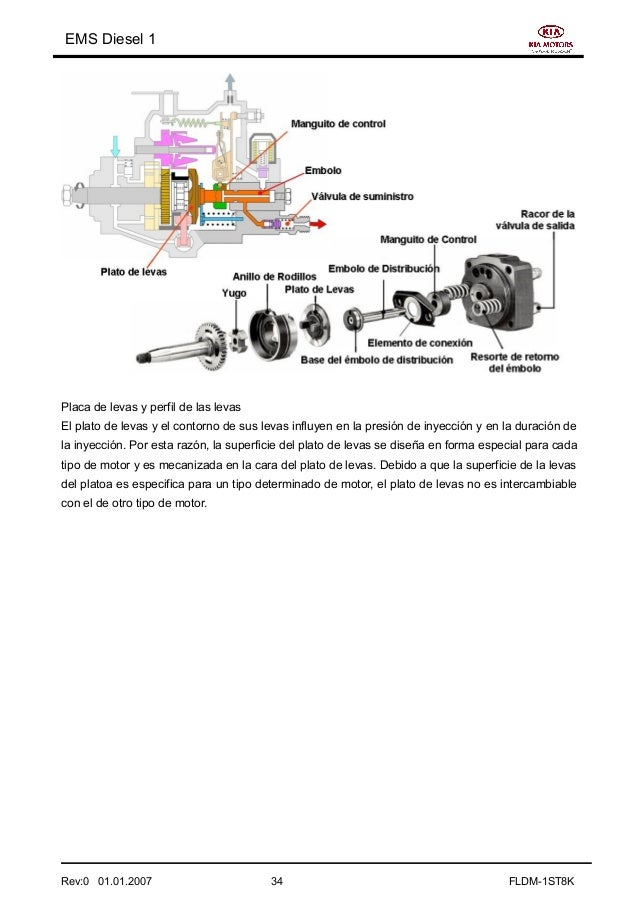 Ems diesel 1 textbook spanish