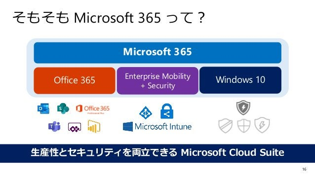 17 Microsoft 365 に共通するもの Office 365 Enterprise Mobility + Security Microsoft 365 Windows 10 全て Azure AD を基点につながっている