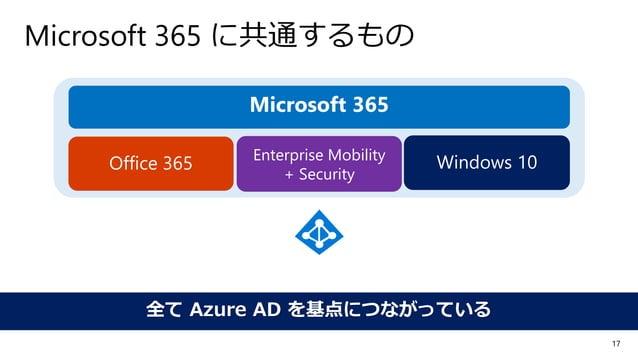 18 今日はココのお話 ID を中心とした多層防御でゼロトラストを実現 Office 365 Enterprise Mobility + Security Microsoft 365 Windows 10