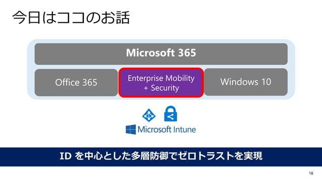 19 EMS ライセンス体系 E3 E5 Azure Active Directory Premium Azure Active Directory Premium Microsoft Intune Azure Information Prot...