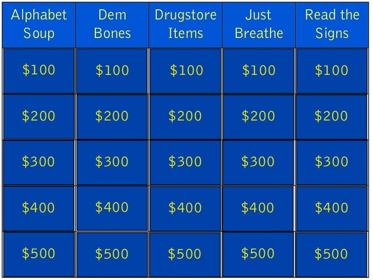 Alphabet   Dem     Drugstore    Just     Read the Soup      Bones     Items     Breathe    Signs $100      $100      $100 ...