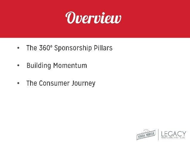The 360º Sponsorship - Digital, Live, Celebrity  Slide 3