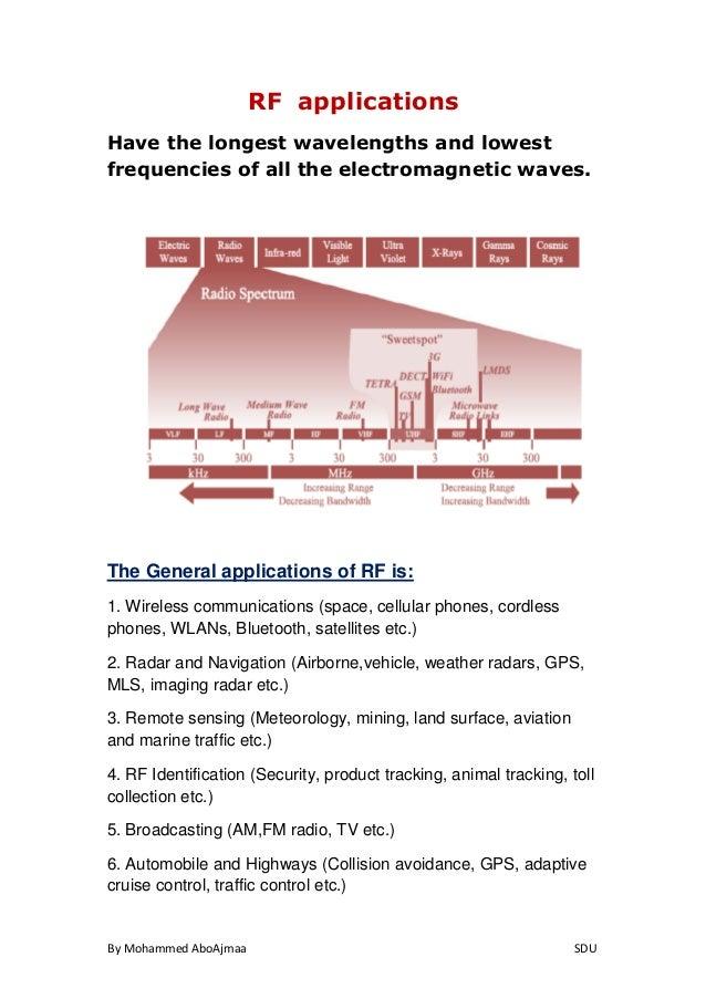 Radar Detector App >> EM spectrum applications, Electromagnetic Wave Theory
