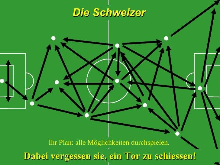 Die Schweizer Ihr Plan: alle Möglichkeiten durchspielen.  Dabei vergessen sie, ein Tor zu schiessen!