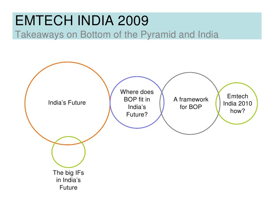 EMTECH INDIA 2009 Takeaways on Bottom of the Pyramid and India                             Where does                     ...