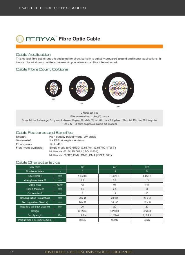 Emtelle Fibre Optic Cables Product Catalogue 2016