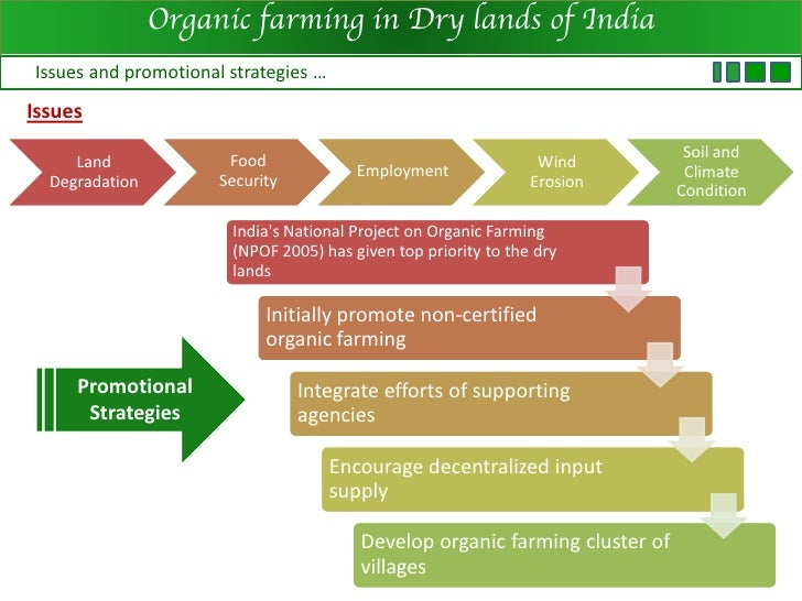 introduction about organic food
