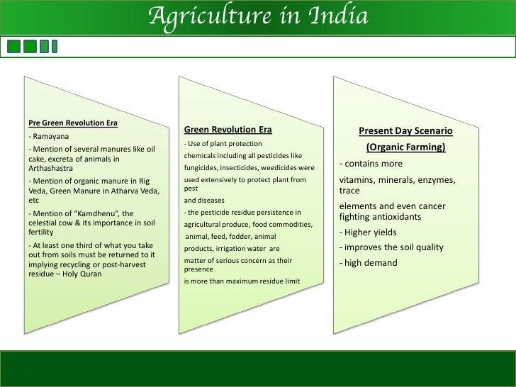thesis on organic farming in india