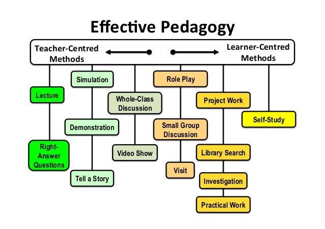emu - curriculum management