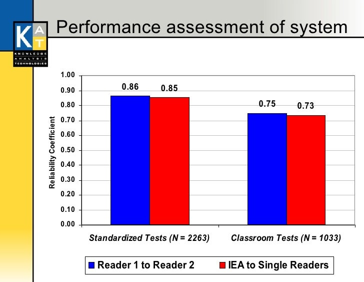 automated essay scoring machine learning Neural networks for automated essay neural networks perform compared to machine learning with in the information contained in the essay the scoring.
