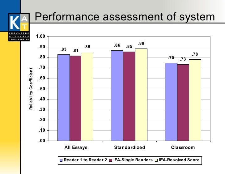 machine scoring essay Be replaced with machines since human scoring and automated scoring have current automated essay-scoring systems cannot directly assess some of.