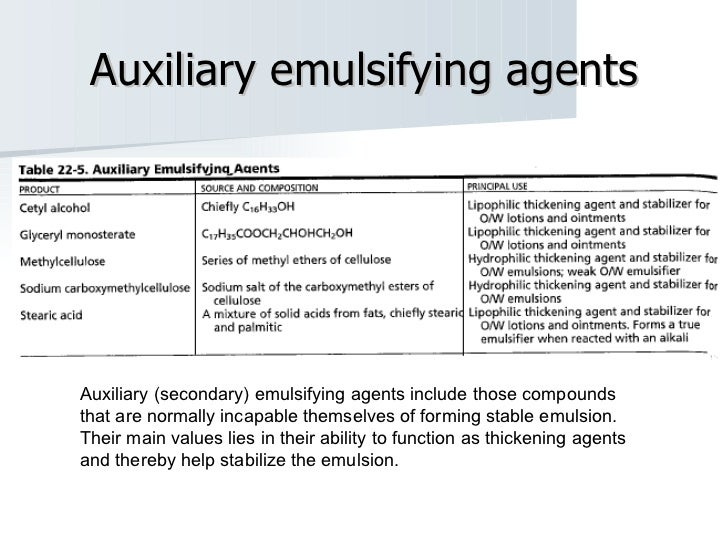 Auxiliary emulsifying agents Auxiliary (secondary) emulsifying agents include those compounds that are normally incapable ...