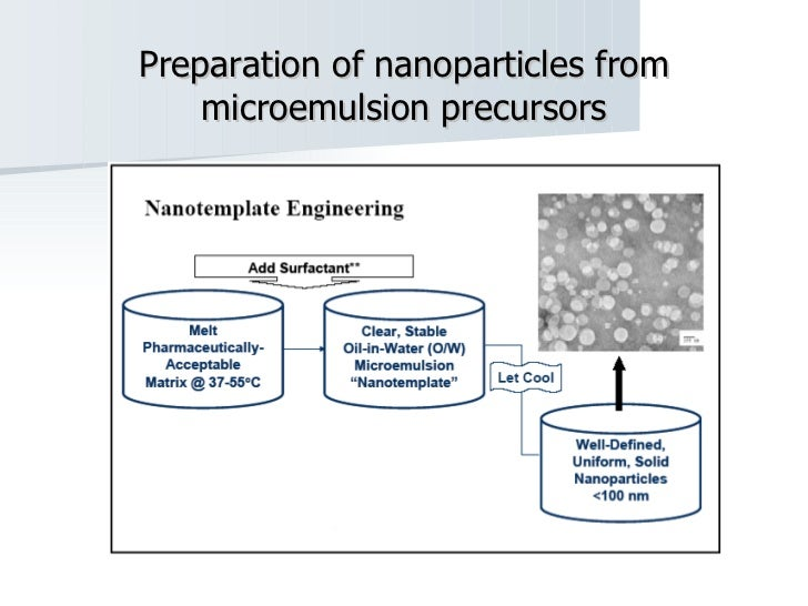 Preparation of nanoparticles from microemulsion precursors