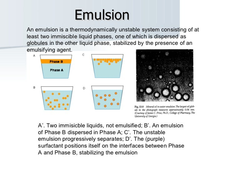Emulsion A'. Two immisicble liquids, not emulsified; B'. An emulsion of Phase B dispersed in Phase A; C'. The unstable emu...