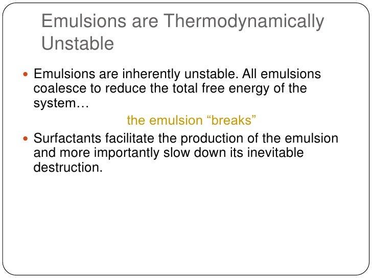 Emulsions Formulation Overview