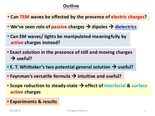 On the Possibility of Manipulating Lightwaves  via Active Electric Charges Slide 2