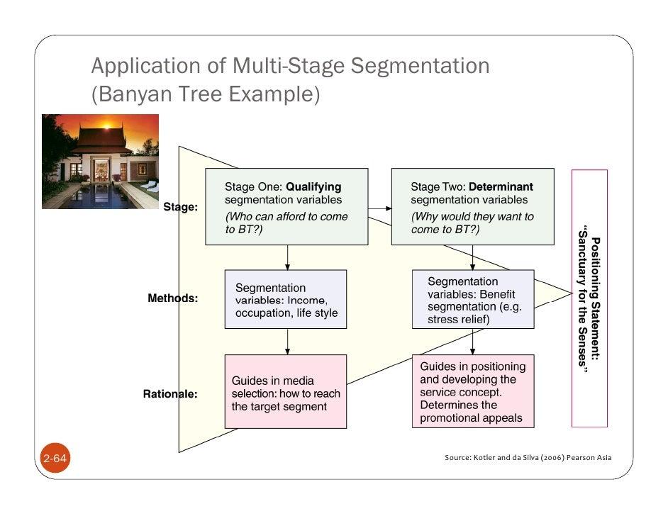 banyan tree case study pdf