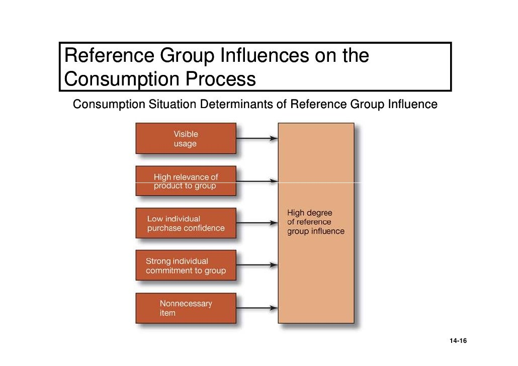 Influencing Group Communication Essay - Part 2
