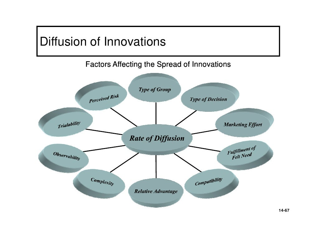 """diffusion of innovations and compatibility essay Research on the diffusion or adoption of innovations suggests that a  """"compatibility"""" is a measure of the degree to  rogers e diffusion of innovations."""