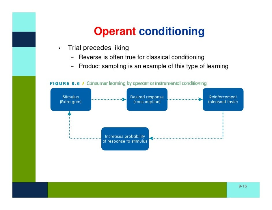 example in the bible where the principles of operant conditioning What are some examples of operant conditioning what is the the most typical example of operant conditioning what are the principles of operant conditioning.