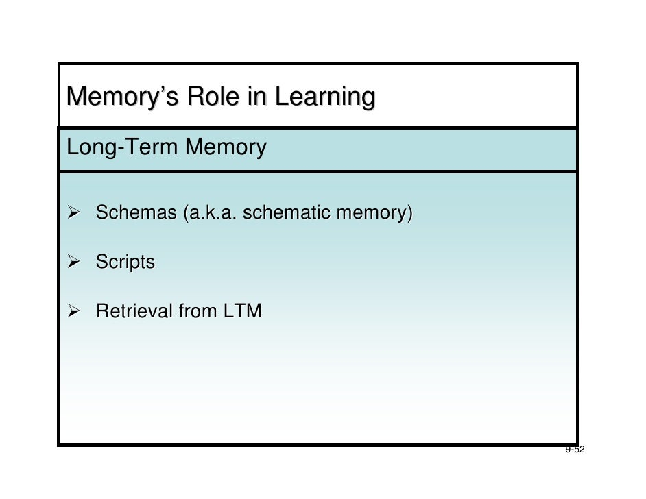 PY2025 - Lecture 05 - Long Term Memory (LTM) and Learning ...