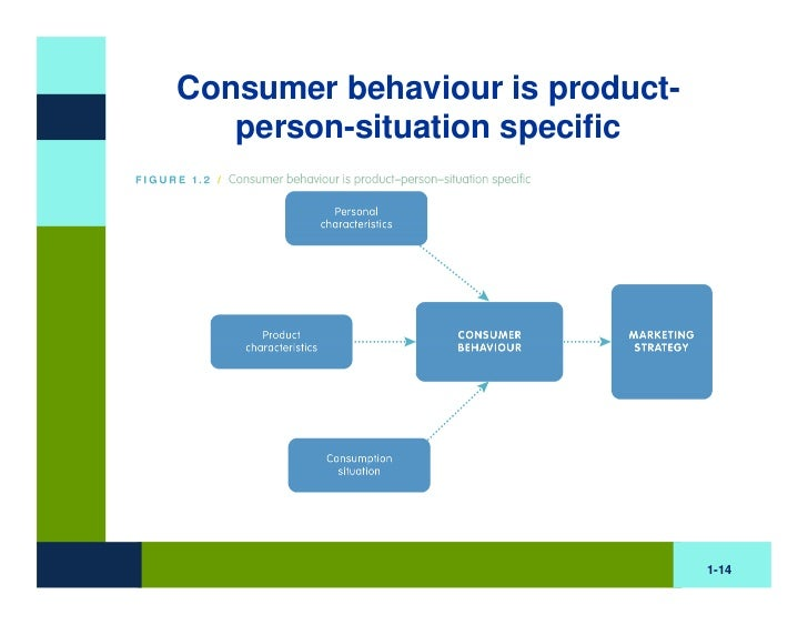 consumer behavior of rural person The impact of cultural factors on the consumer buying behaviors examined through an impirical study consumer behavior in consumer is a person.