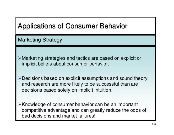 Consumer Behaviour Implications For Marketing Strategy Pdf