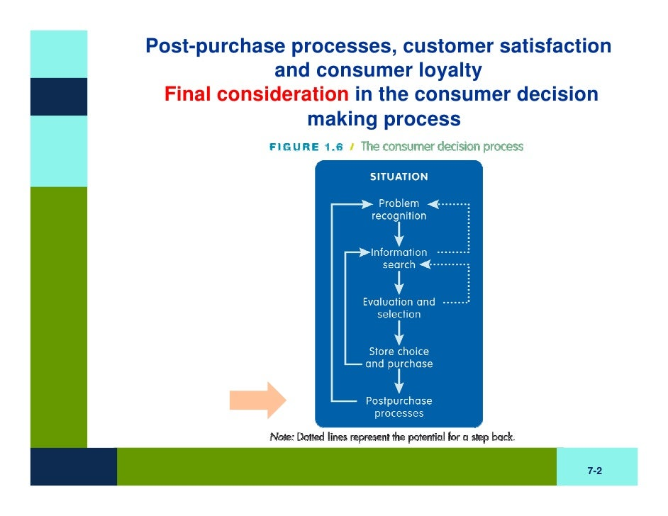 loyalty programs and purchase behaviour After customers have enrolled in a loyalty program, repeat purchase behavior should increase if the program provides an adequate level of utilities and lower costs it has been suggested that loyalty programs reinforce purchase loyalty (rothschild and gaidis 1981 ) rather than influence long-term changes in attitudes and commitment.